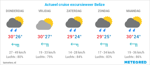 Actueel cruise excursie weer Belize