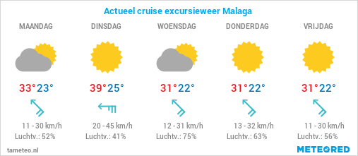 Actueel cruise-excursie weer Malaga