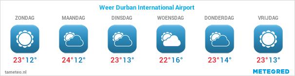 Weersverwachting voor de komende dagen in Durban