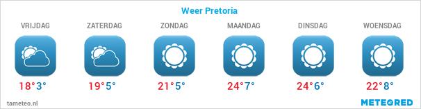 Weersverwachting voor de komende dagen in Pretoria