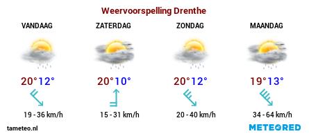 Weer voorspelling Drenthe aankomende dagen