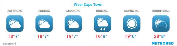 Weersverwachting voor de komende dagen in Kaapstad
