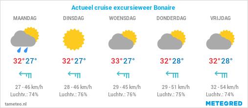 Actueel cruise excursie weer Bonaire