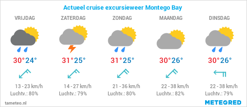 Actueel cruise excursie weer Montego Bay
