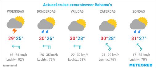 Actueel cruise excursie weer Bahamas