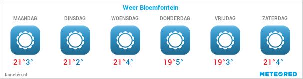 Weersverwachting voor de komende dagen in Bloemfontein