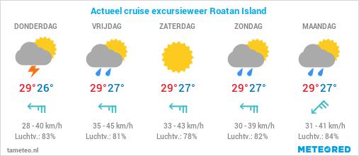 Actueel cruise excursie weer Roatan Island