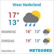 Weer Nederland