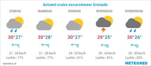 Actueel cruise excursie weer Grenada